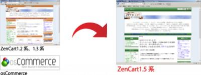 Zen Cart1.5最新版載せ変えプラン